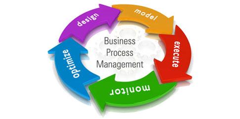 BPM-(Business-Process-Management)-sorocaba-ldmc