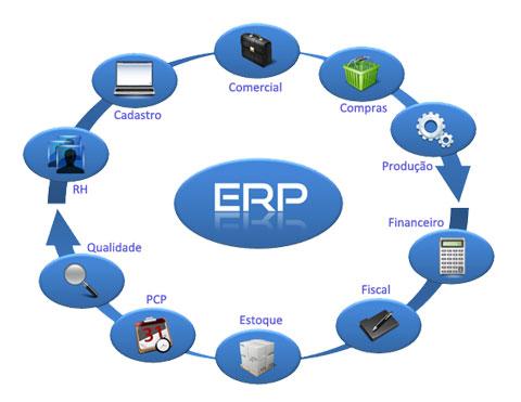 RFI-RFP-PARA-IMPLEMENTAÇÃO-ERP